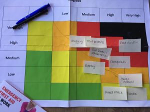 Risk Assessment Chart; pens; first aid book; green, yellow, red and black squares